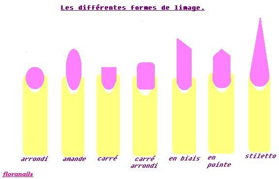 les-differentes-formes-de-limage.JPG