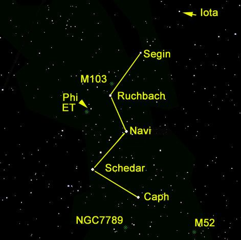 cassiopee constellation
