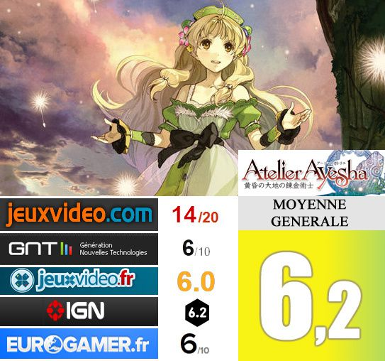 Atelier Ayesha test et notes