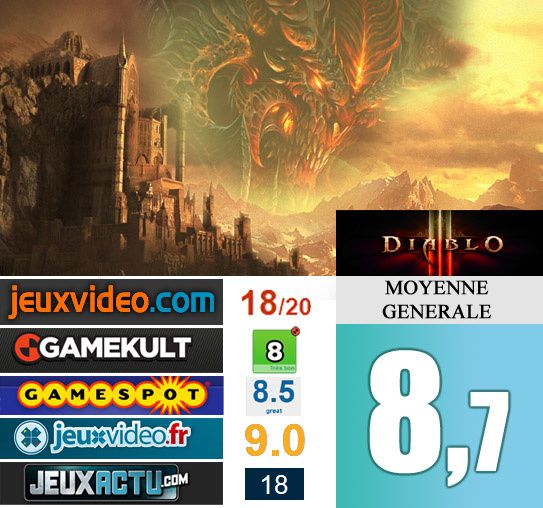 DIABLO III avis et notes
