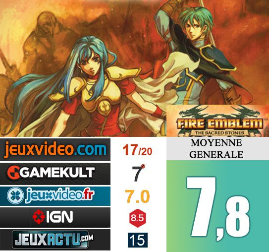 Fire Emblem the sacred stones test
