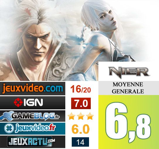 NIER test et notes