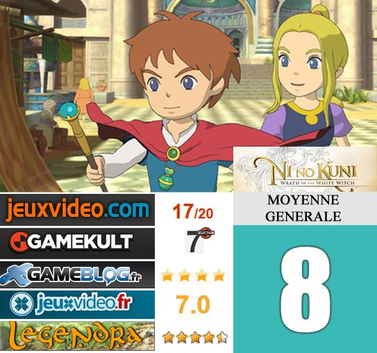 Ninokuni-test-et-notes.jpg