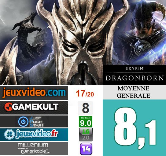 Skyrim DragonBorn test et notes