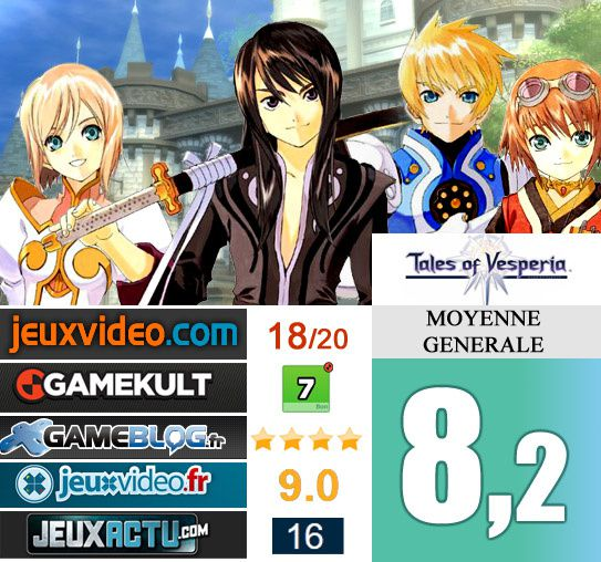 Tales of Vesperia test et notes