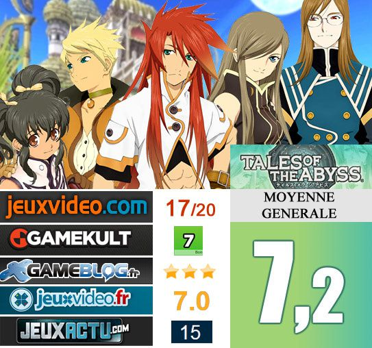Tales of the Abyss test et notes