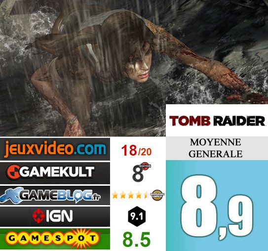 Tomb Raider Reboot test et notes