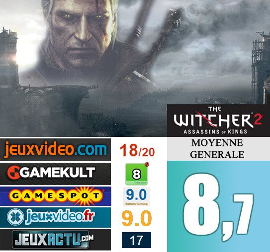 WITCHER 2 avis et notes
