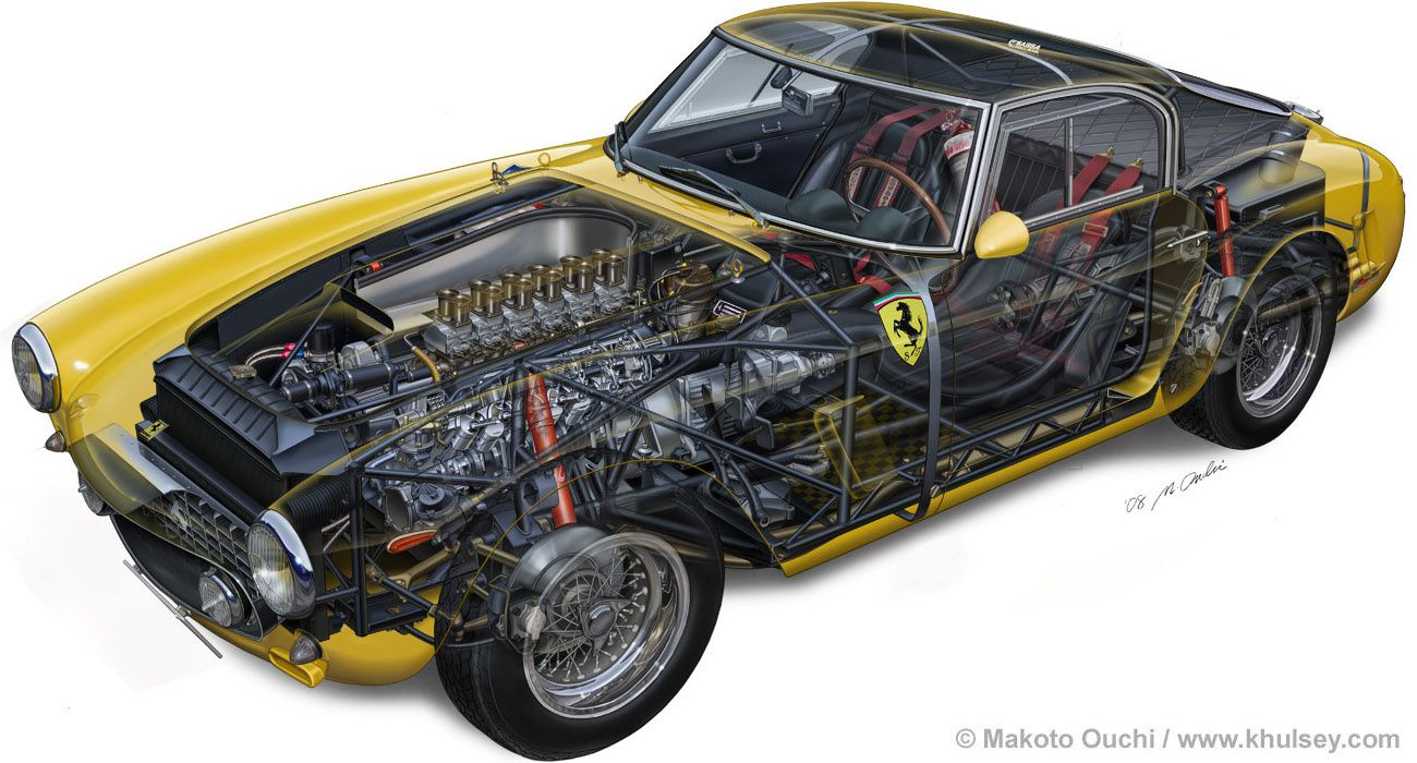 http://idata.over-blog.com/4/15/62/69/Les-voitures-de-Series-1956-a-1965/1959-1962-Ferrari-250-GT-Berlinetta-SWB-31a.jpeg