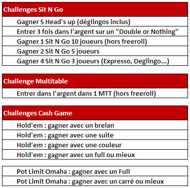 Challenges_Equipe2.PNG
