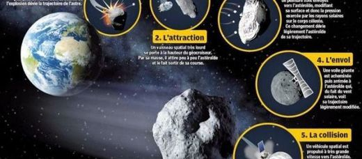 Asteroid_Risk_Solution_ESA.jpg