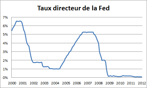 fed-rate.png