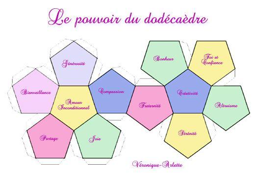 symbolique-du-dodecaetre.jpg