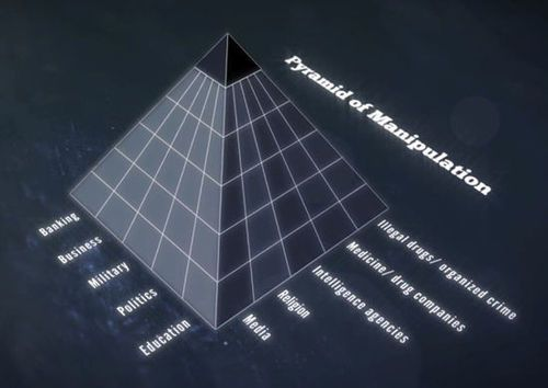 pyramide-manipulation-thrive.jpg