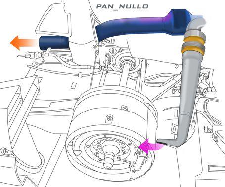 Audi R18 Gas LOW