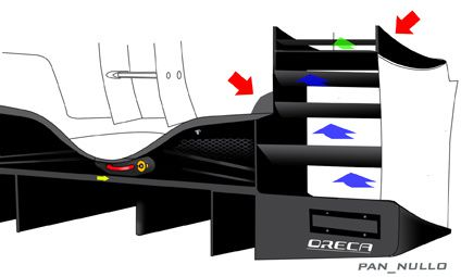 Oreca rear 2011Test low