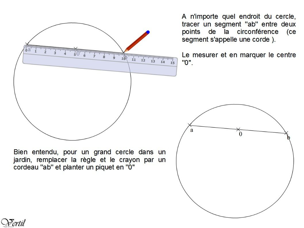 surface cercle corde