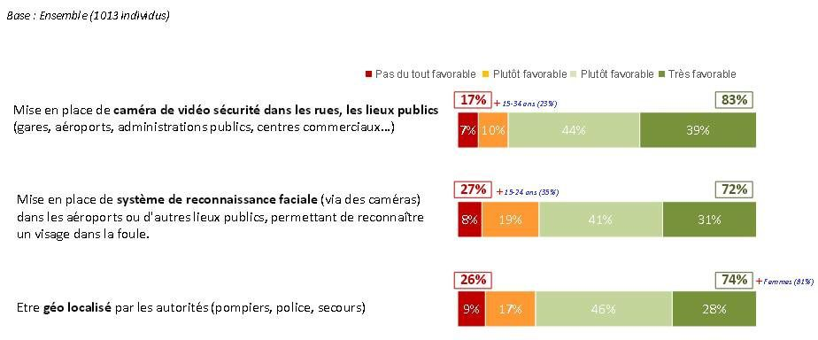 sondage-securite-copie-1.jpg