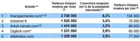 le-furet-du-retail-audience-site-e-commerce-france-copie-3.png