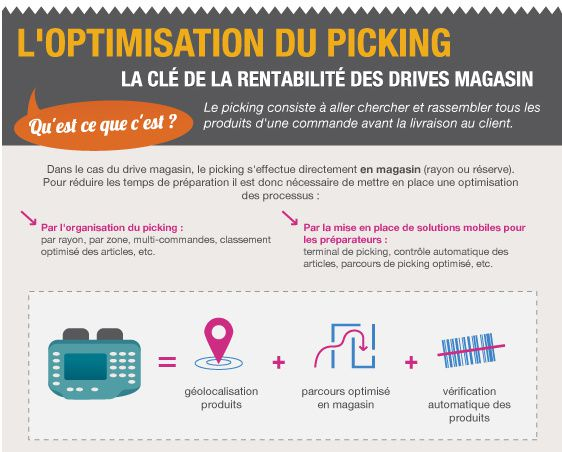 Drive-Picking--infographie5.jpg