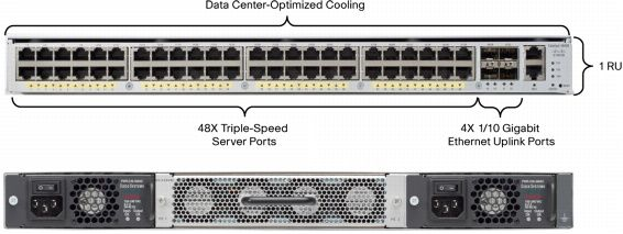 Cisco-Catalyst-4948E-copy-1.jpg