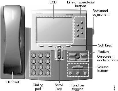 Cisco-IP-Phone-7960-copy-2.jpg