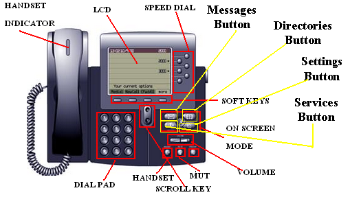 7960-cisco-voip.PNG