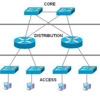Network Security Concepts and Policies