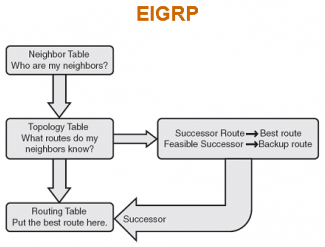 EIGRP.png