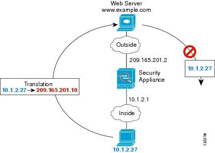 cisco-nat-NAT-Configuration.jpg