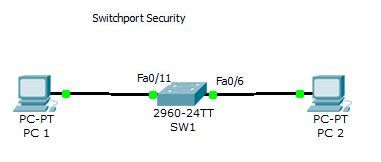 Cisco-Switch-Port-Security----How-to-Configure-Swit-copy-1.jpg