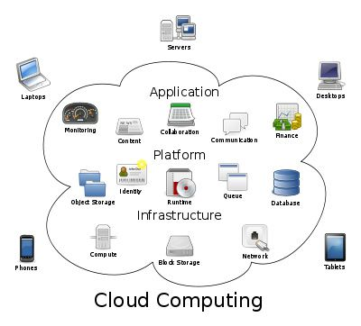 Cloud_computing.jpg