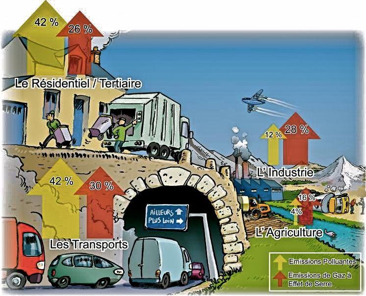 page_air_et_pollution_pollution_anthropique.jpg