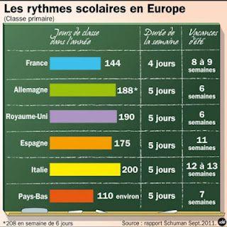 Rythmes-scolaires-UE.jpg