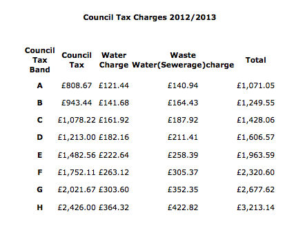 council-tax.png