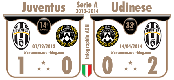 14JuveUdineseAR.png