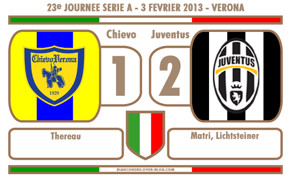 Juve-ChievR.png