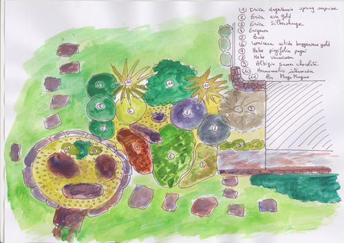 Plan jardin anglais bassin jardin aquatique u saint denis for Plan amenagement jardin anglais