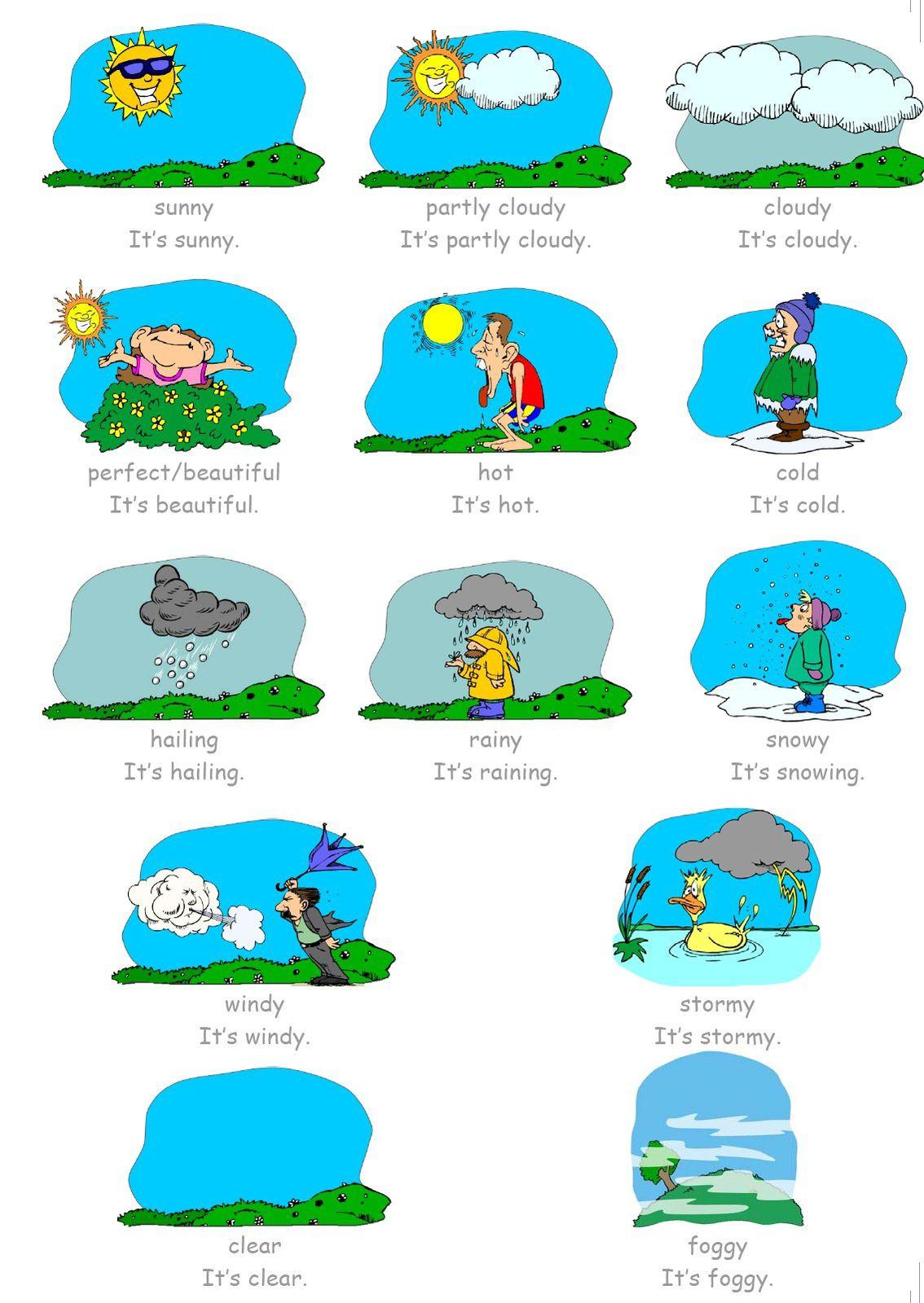 Assez La météo en anglais - Le blog de la classe CM1-CM2 de l'école  KS95