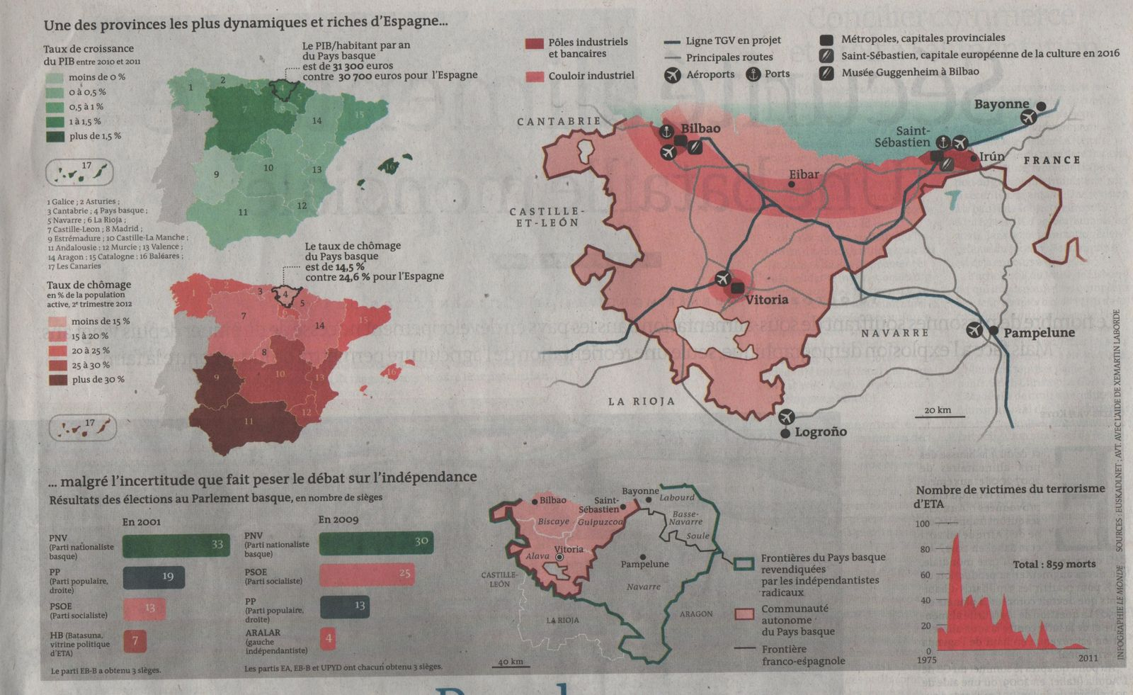 pays basque - le monde oct 2012