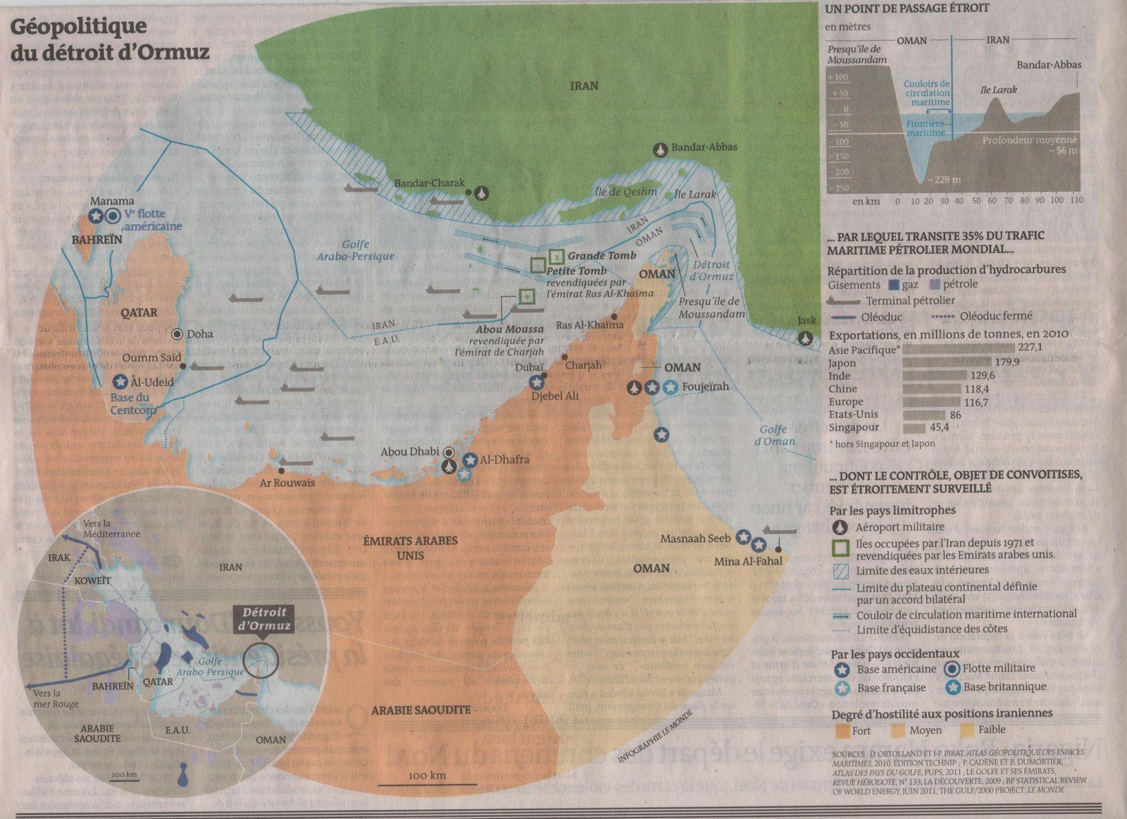 Ormuz - le Monde - 4 janvier 2012