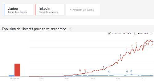 Viadeo-linkedin-traffic-monde-copie-1.jpg