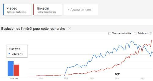 viadeo-linkedin-france.jpg