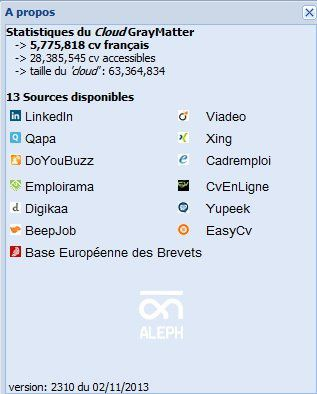 esourcing-RH-aleph-graymatter-recrutement.jpg