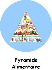 pyramide-alimentaire-copie-1.jpg
