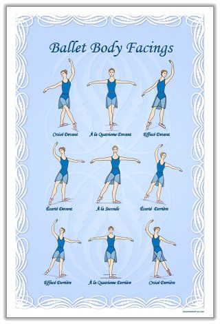 ballet_body_positions-copia-1.jpg