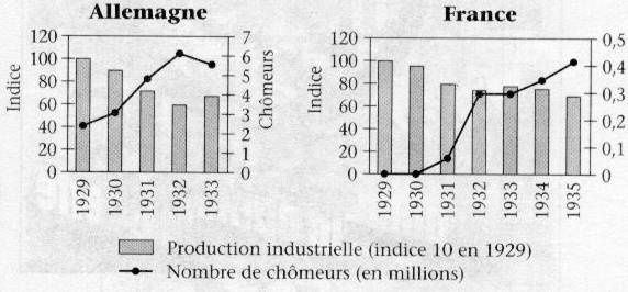 Graphique-indices-chomeurs-Allemagne-France.jpg