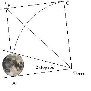 Distance Lune maxi