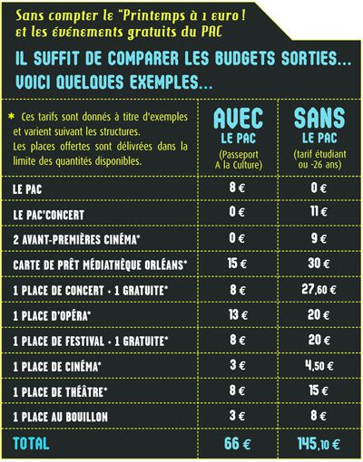 exemples-budget.jpg