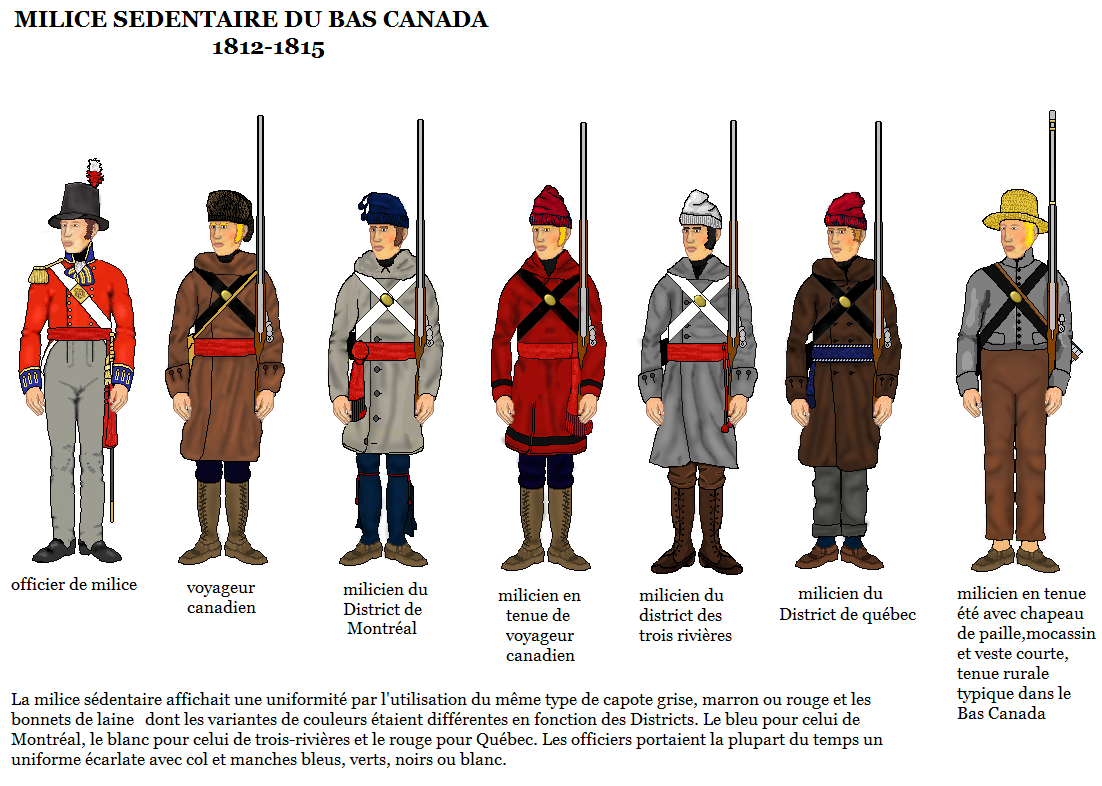 The french speaking sedentary militia of low canada v2